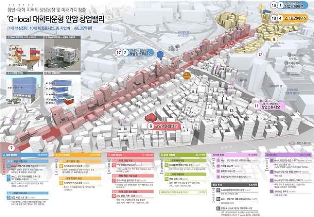 서울 성북 등 도시재생 뉴딜사업 23곳 선정…총 1.2조원 투자