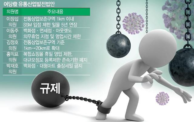 """與 """"유통대기업은 놀부""""…복합몰·백화점까지 싹 다 잡는다"""