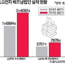 LGハイフォン法人、歴代最大の売上げ…ベトナムグローバル生産拠点「速度」