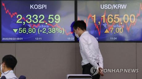 외국인 팔자 행렬에 원·달러 환율 7원 상승 마감