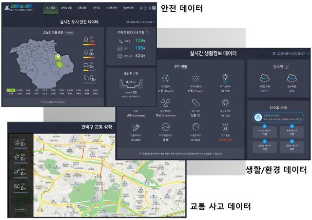 관악구, 전국 최초 실시간도시데이터서비스 스마트관악 오픈