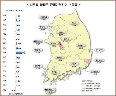 서울 전세 65주 연속 상승…수급불균형 더 악화됐다