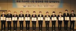 斗山重工業、韓電・発電5社とガスタービン世界市場の開拓