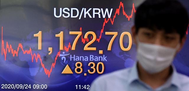 원·달러 환율 다시 하락세…1169.5원 출발