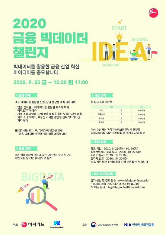 비씨카드, 금융 빅데이터 공모전 개최...총1000만원 상금 수여