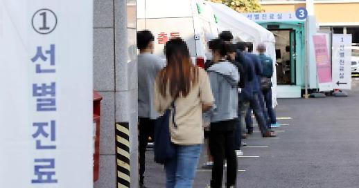 韩国新增113例新冠确诊病例 累计2.3812万例