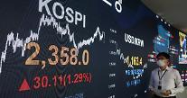 コスピ、米国の不確実性緩和の影響で1%台の上昇