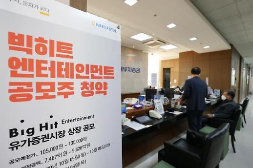 防弹东家Big Hit娱乐公开募股申购结束 吸引保证金58.4万亿韩元
