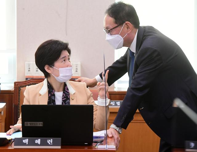 """[2020 국감] 與의원들""""공수처법 판단 아직 안 나온 것은 직무유기""""…헌재 질타"""