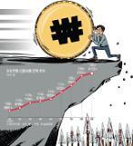 先月、銀行の家計向け融資9兆6000億ウォン増加・・・9月基準の最大幅