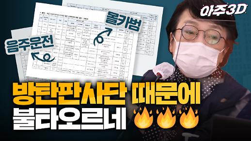 [영상/아주3D] '방탄판사단은 누가 벌주나요?' 2020 국정감사 '핫이슈 돌아보기