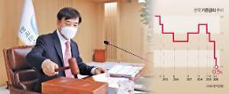 韓銀、10月の政策金利0.5%で据え置き