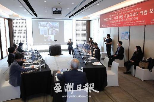 第8届韩中公共外交研究论坛举办 探讨新冠疫情背景下中韩合作
