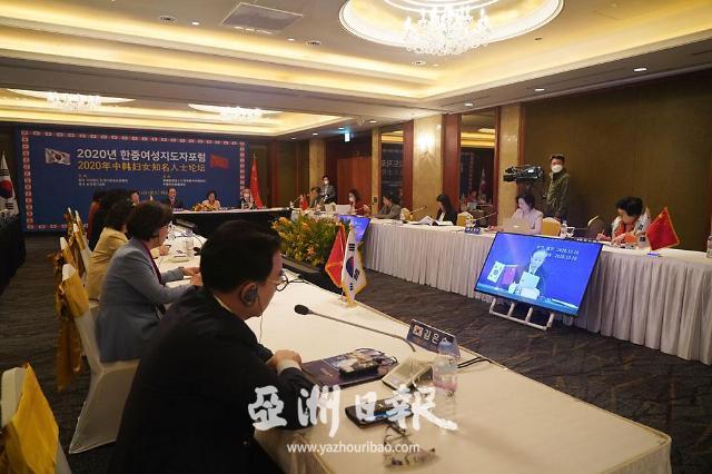 2020年韩中妇女知名人士论坛线上开幕