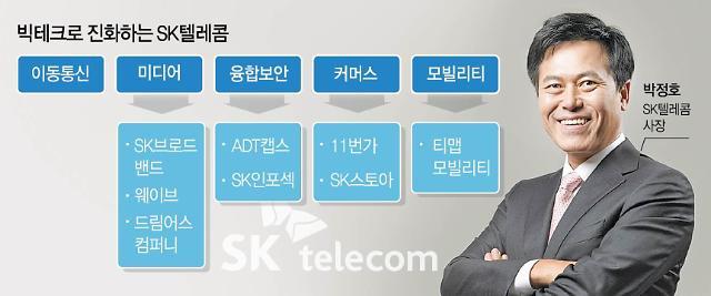 SK텔레콤, 글로벌 빅테크 기업으로 거듭난다