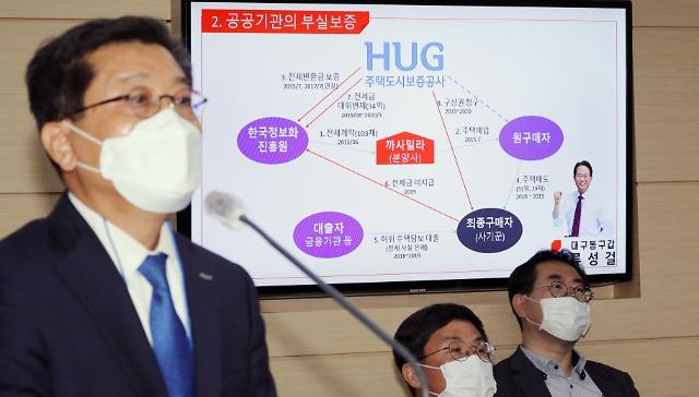 """[2020 국감] HUG """"전세금 떼먹는 악성 채무자, 신상정보 공개·출국금지 필요"""""""