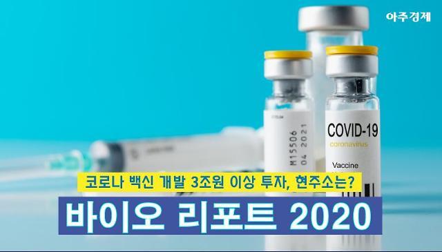 [바이오리포트2020(17)] 화이자? 모더나? 美 코로나19 긴급예산 백신 관련 3조원... 현주소는?