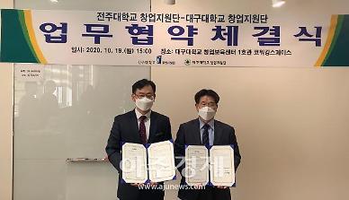 영호남 대학 창업지원단, 창업자양성 업무협약 체결