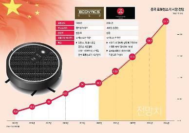 보급률 5% 남짓 무한 잠재력 중국 로봇청소기 시장