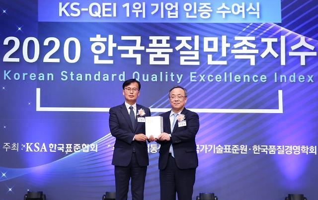 KT, 한국품질만족지수 통신 전 분야에서 1위