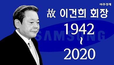 [이건희 회장 별세] 1942~2020 출생부터 별세까지 [아주경제 차트라이더]
