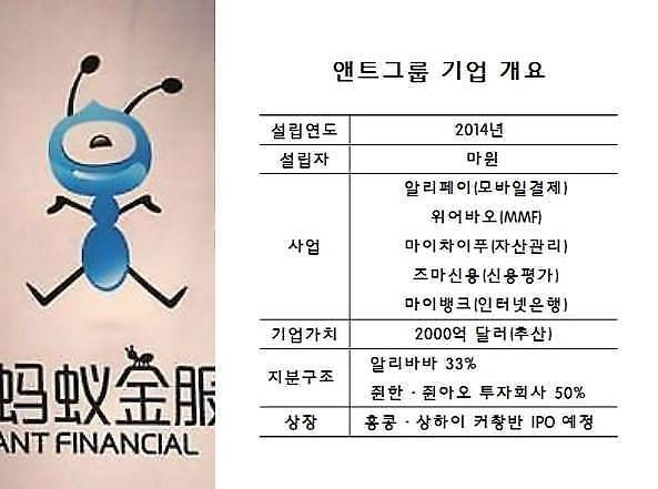 중국 상하이거래소, 金개미 업고 세계 최대 IPO시장 등극