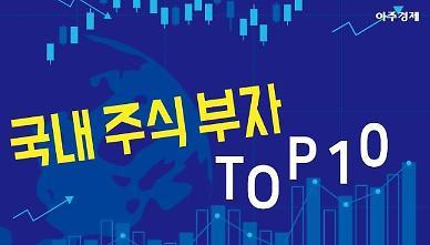 2→1위, 5→2위 국내 주식 평가액 순위 TOP10 [아주경제 차트라이더]