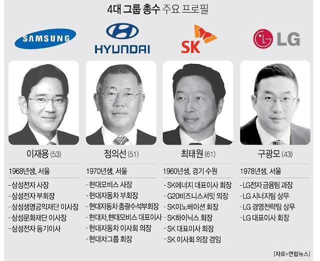 4대그룹 총수 2개월 만에 재회동…이재용 위로·현안 논의