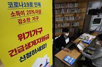 第4次補正予算で支出急増・・・韓国の財政赤字、再び100兆ウォン突破