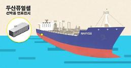 .Doosan Fuel Cell partners with shipping company Navig8 to demonstrate fuel cell-powered ship.