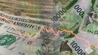 Giá xuất khẩu tháng 10↓2,6%…Sự sụt giảm lớn nhất trong hai năm trở lại đây