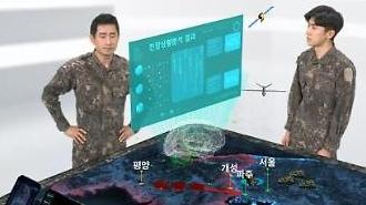 Hanwha Systems được chọn cho dự án quân sự để phát triển sĩ quan trí tuệ nhân tạo