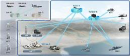 Hanwha Systems selected to lead development of joint tactical data link system