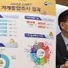 第3四半期、月平均530万ウォン稼いで294万ウォン支出
