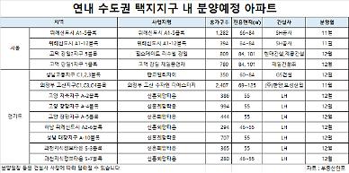위례·강일·고등 수도권 택지지구 '로또 단지' 1만8000여 가구 연내 분양
