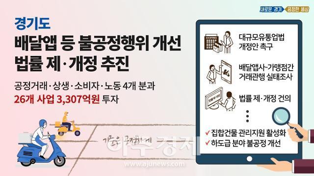경기도 공정경제위원회 활동현황과 계획 발표