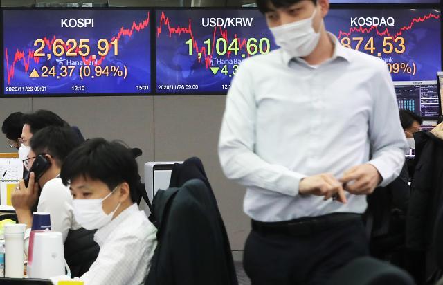 韩央行上调GDP增长预期提振股市 KOSPI指数时隔两天再创新高