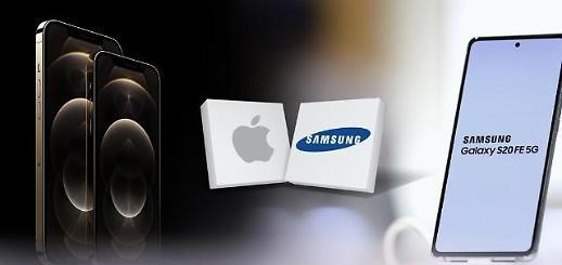 Apple chiếm 60% lợi nhuận của thị trường điện thoại thông minh toàn cầu