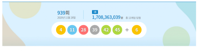 939회 로또 1등 17억, 당첨자 배출점은 어디?