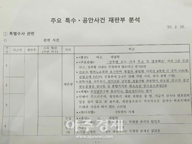 '집행정지신청' 윤석열 운명 가른다
