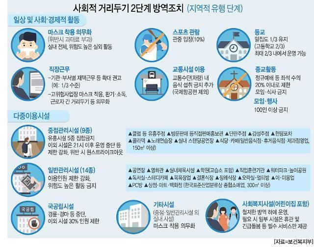 [11월 30일 조간칼럼 핵심요약] 法治의 앞날이 서울행정법원과 감찰위 결정에 달렸다