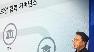 SK인포섹, SK텔레콤 융합보안기업 상장 추진 연료로 전락하나