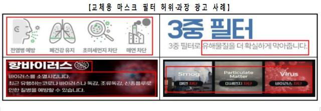 """소비자원 """"교체형 마스크 필터 68% 허위·과장 광고…실제 성능도 미흡"""""""