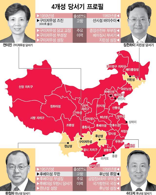 [특파원스페셜]4개성 1인자 물갈이로 본 시진핑 인사 스타일