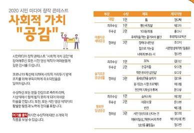 SK브로드밴드 사회적 가치 공감 영상제 수상작 19편 발표