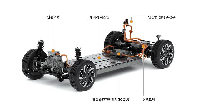 [현대차그룹 전기차 플랫폼 공개] 미래차 전환 핵심 역할 기대... 고성능·고효율 '특장점'