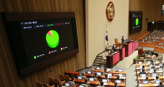 [포토] 새해 예산안 558조 본회의 통과