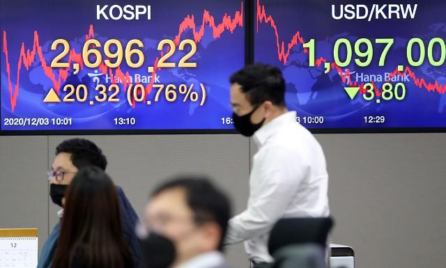 코스피 연일 최고치 경신 효과?... 증권·암호화폐 앱 이용자 40% '껑충'