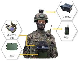 .Hanwha Systems selected for military project to test smartphone-based personal surveillance system.