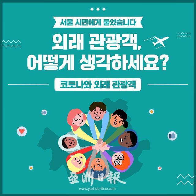 调查:疫情下超三成首尔市民称不欢迎外国游客来访